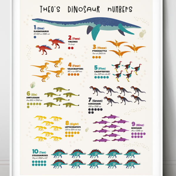Personalised Dinosaur Number Print